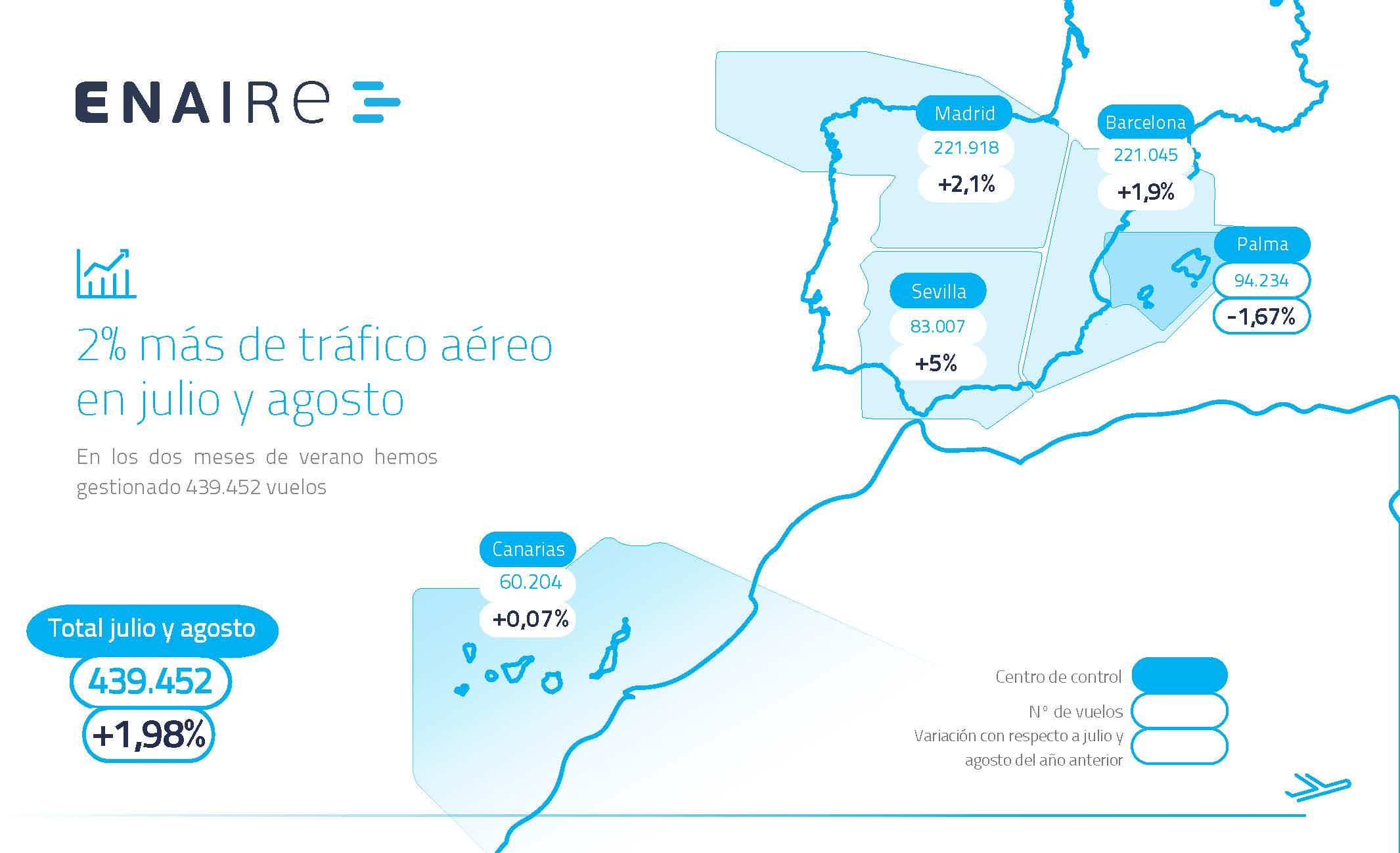 Mapa de tráfico aéreo
